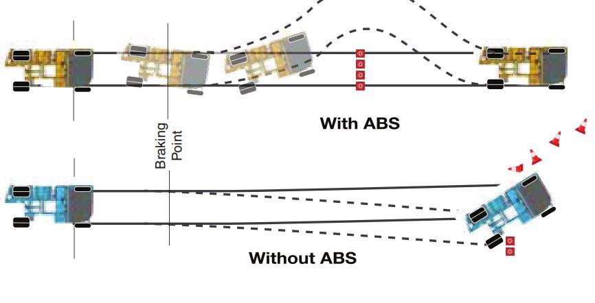 ABS Antilock Braking System